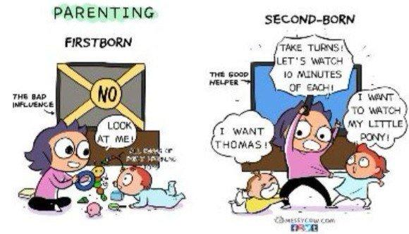 Perbedaan moment orang tua saat mengasuh anak pertama dan kedua